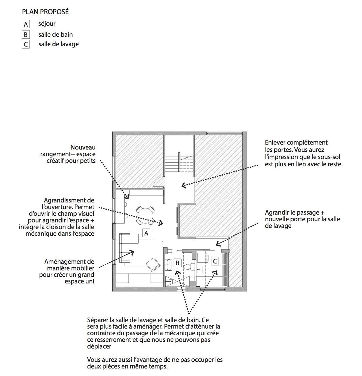 Salle De Bain Petit Espace Plan ~ et si on repensait votre espace de vie les radieuses